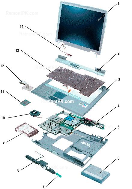 Ремонт ноутбуков, схема